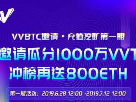 VVT交易所 – 注册送18VVT,邀请一个3个VVT,3级推广奖励