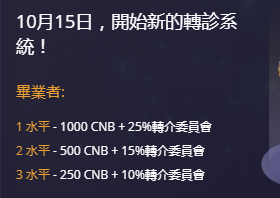 Coinsbit交易所:注册空投2000个平台币CNB,三级邀请分别1000/500/250CNB
